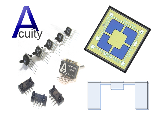 Acuity Products